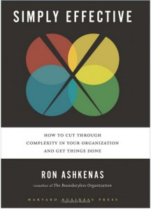 """The Art of Asking Questions"" Guest Post by Ron Ashkenas"