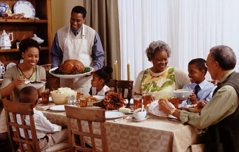 5 Questions to Ask on Thanksgiving