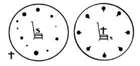 twocircles