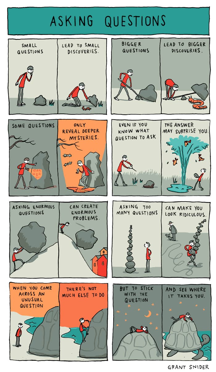 AskingQuestions-Grant Snider