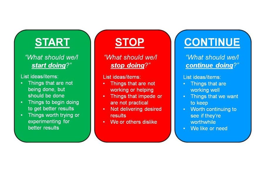 What Do You Need to: Start – Stop – Continue?